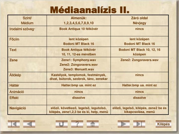 Médiaanalízis II.