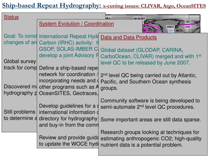 Ship-based Repeat Hydrography: