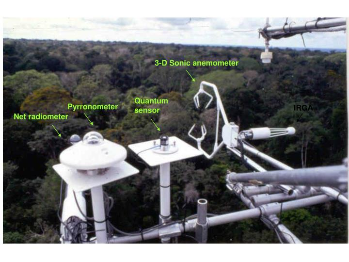 3-D Sonic anemometer