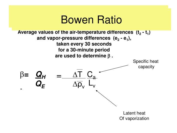 Bowen Ratio