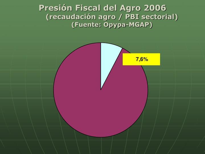 Presión Fiscal del Agro 2006