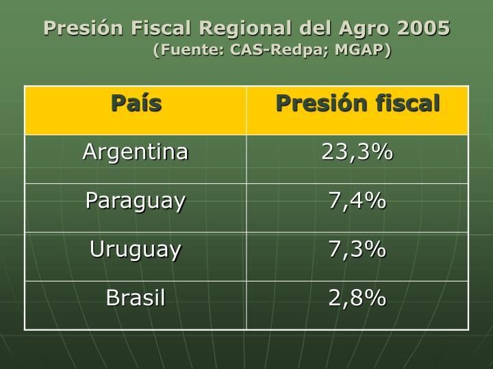 Presión Fiscal Regional del Agro 2005