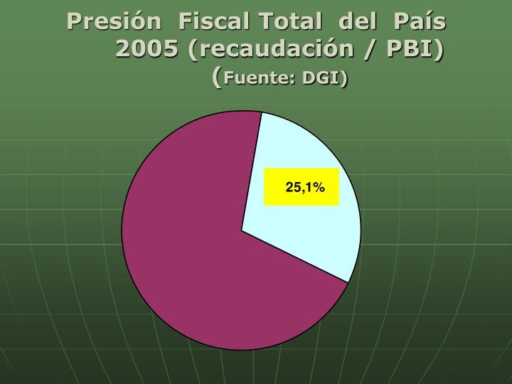 Presión  Fiscal Total  del  País 2005 (recaudación / PBI)
