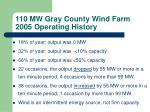 110 mw gray county wind farm 2005 operating history