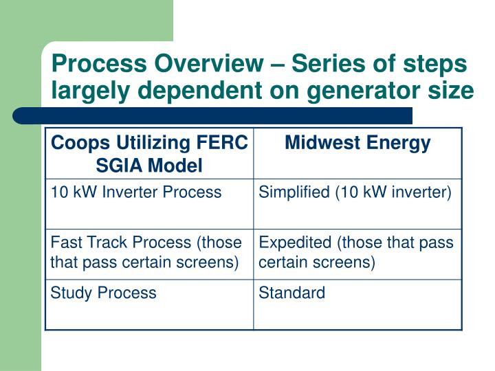 Process Overview – Series of steps largely dependent on generator size