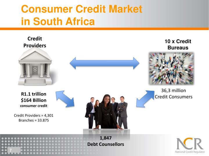 Consumer Credit Market