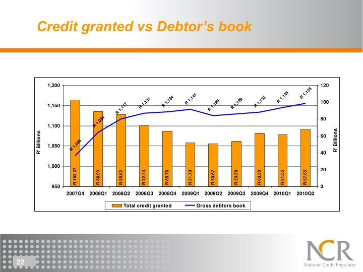 Credit granted vs Debtor's book