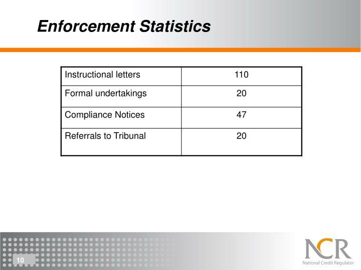 Enforcement Statistics