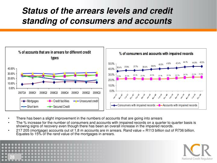 Status of the arrears levels and credit standing of consumers and accounts