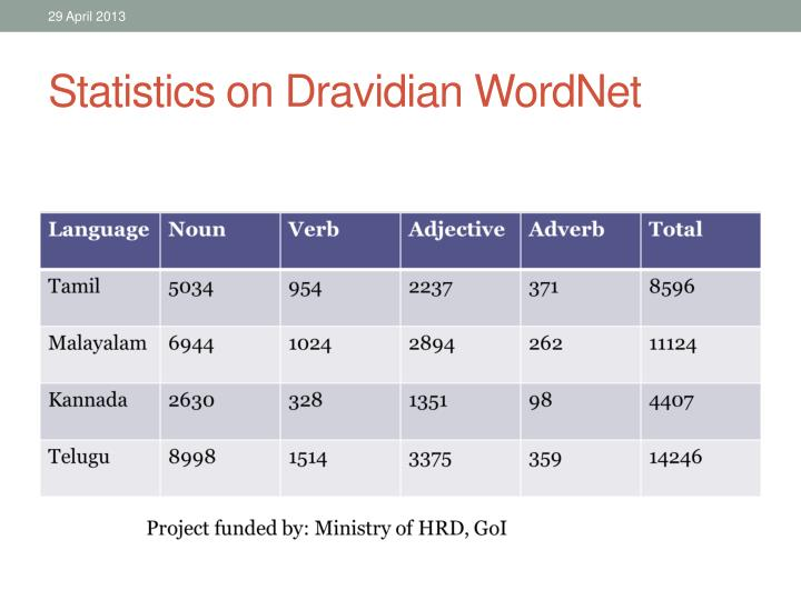 Statistics on Dravidian