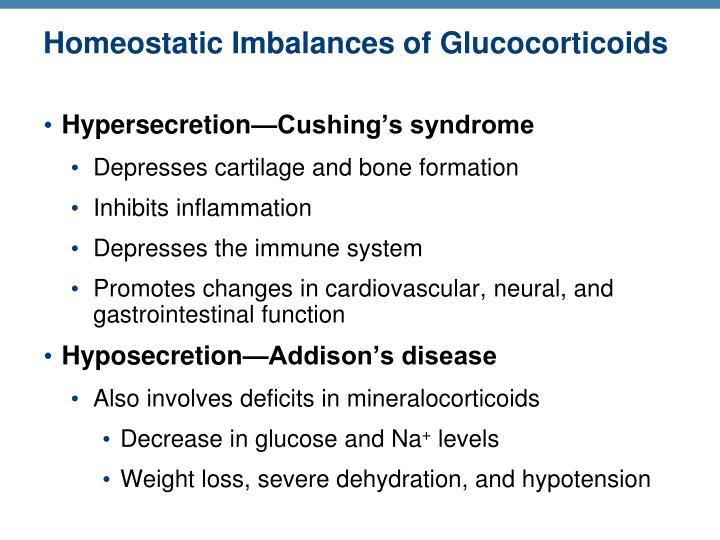 Homeostatic Imbalances of Glucocorticoids