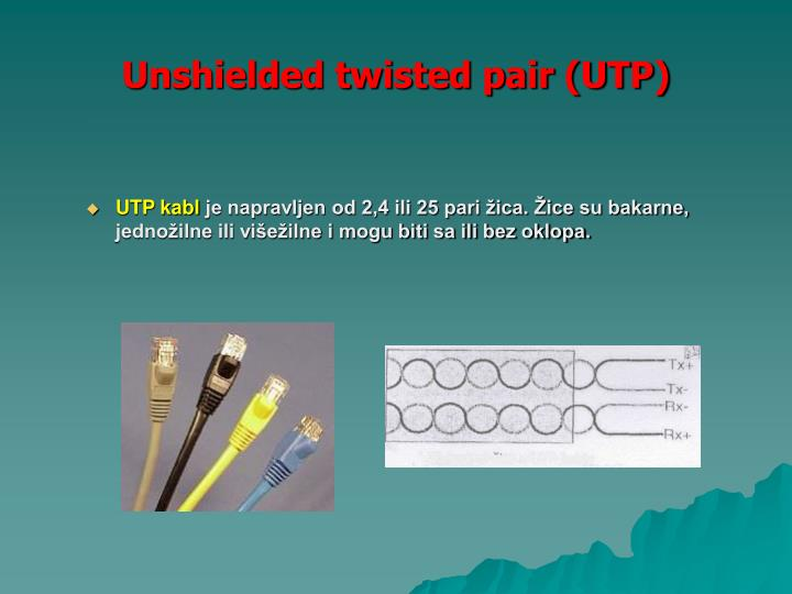 Unshielded twisted pair (UTP)