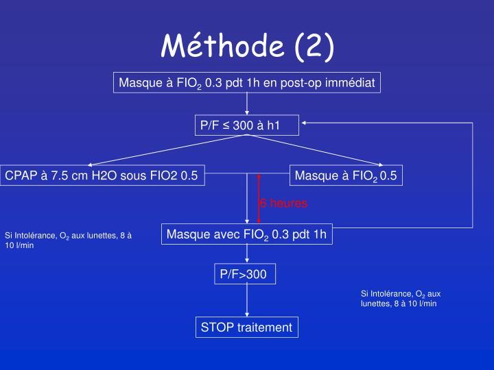 Méthode (2)
