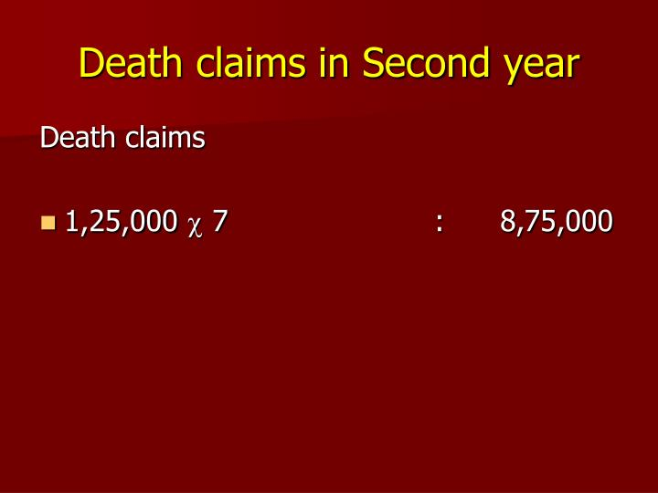 Death claims in Second year