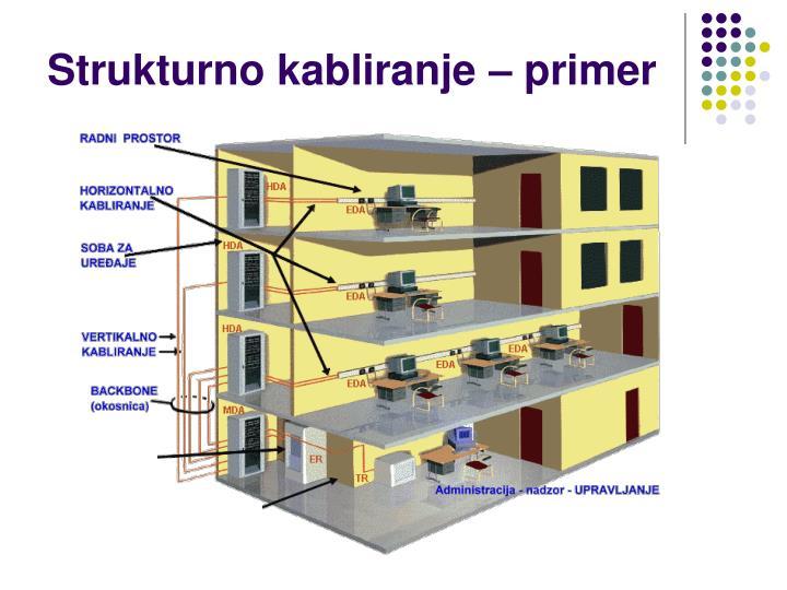Strukturno kabliranje
