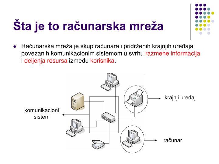 Šta je to računarska mreža
