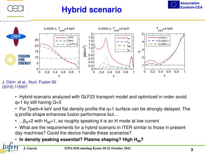 Hybrid scenario