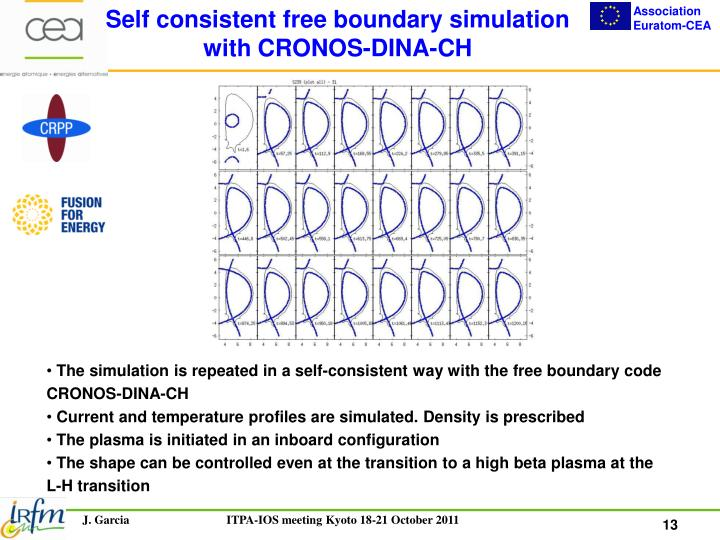 Self consistent free boundary simulation with CRONOS-DINA-CH