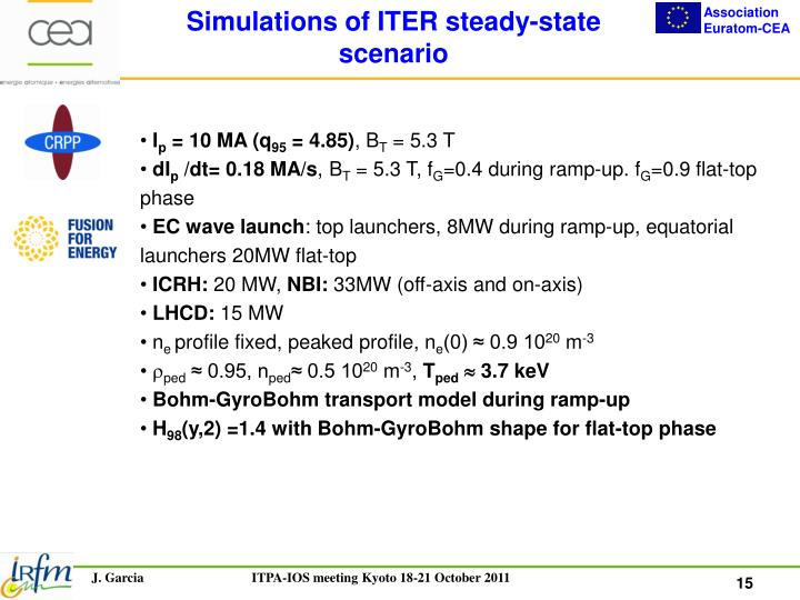 Simulations of ITER steady-state scenario