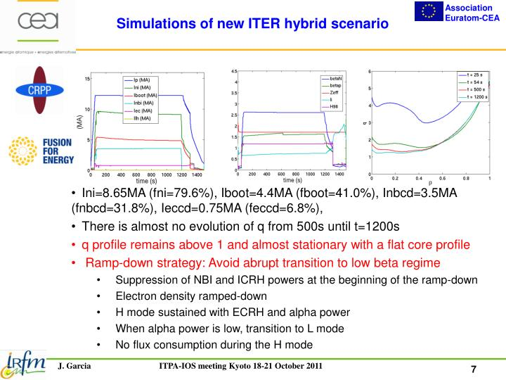 Simulations of new ITER hybrid scenario