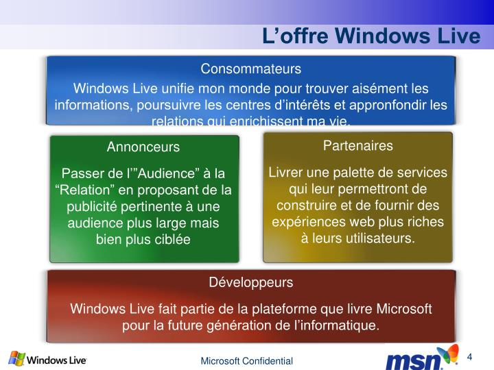L'offre Windows Live