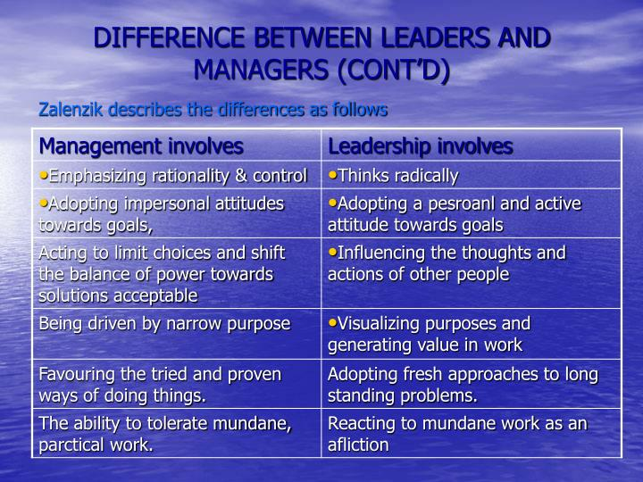 DIFFERENCE BETWEEN LEADERS AND MANAGERS (CONT'D)