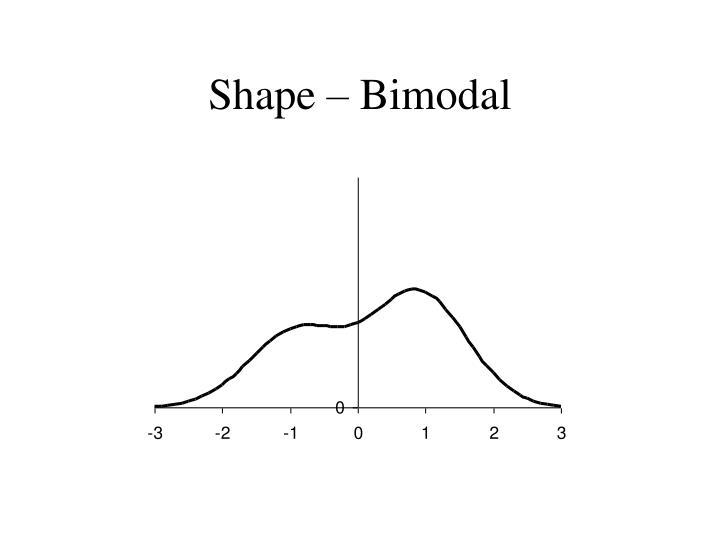 Shape – Bimodal