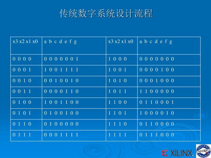 传统数字系统设计流程