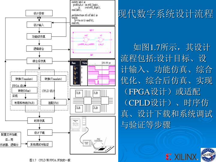 现代数字系统设计流程