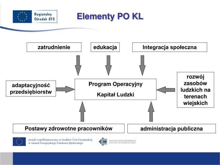 Elementy PO KL