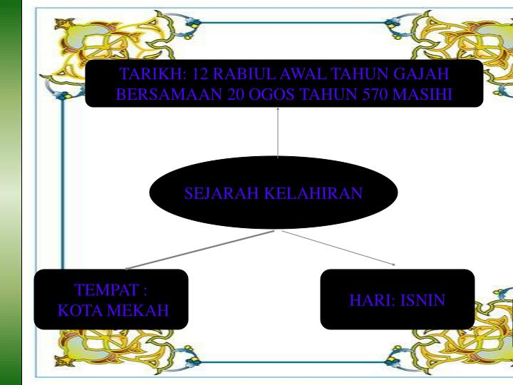 TARIKH: 12 RABIUL AWAL TAHUN GAJAH
