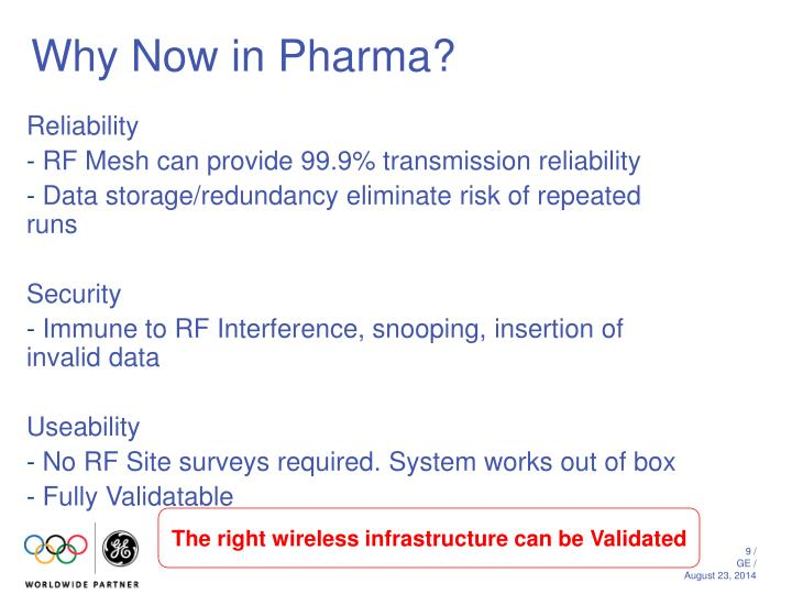 Why Now in Pharma?