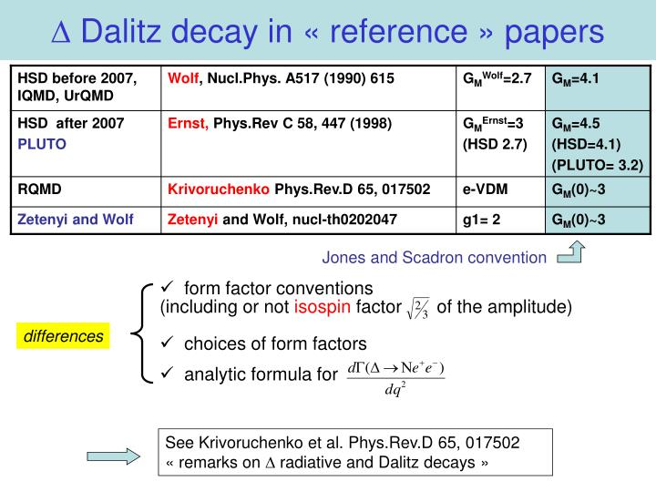  Dalitz decay in « reference » papers