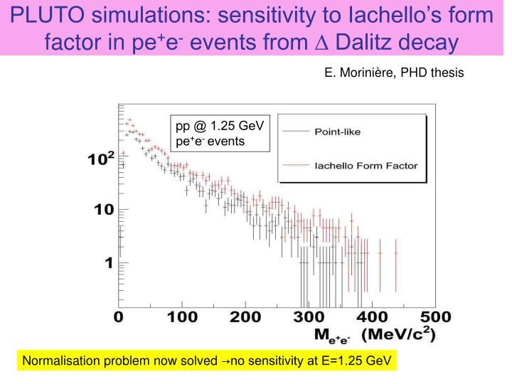 PLUTO simulations: sensitivity to Iachello's form factor in