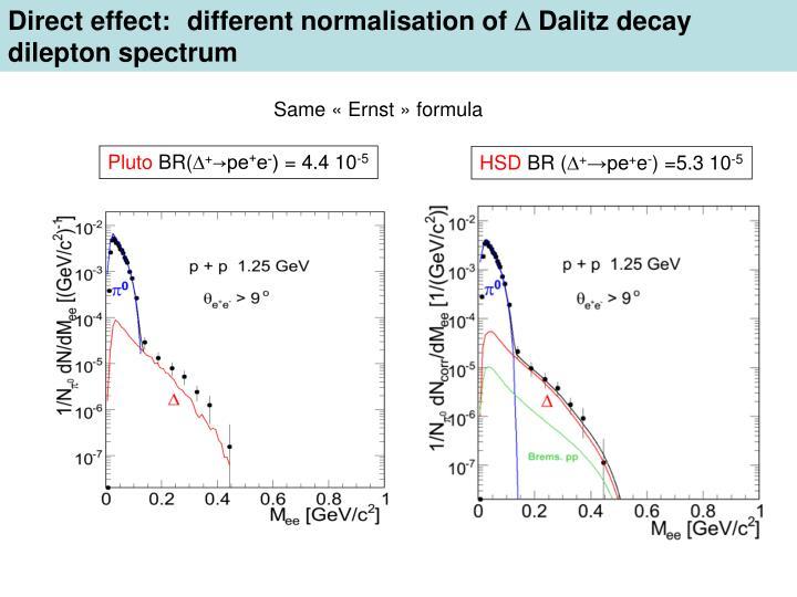 Direct effect: