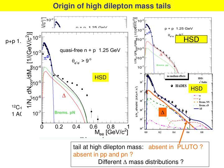 Origin of high dilepton mass tails