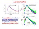 d spectral function