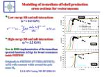 modelling of in medium off shell production cross sections for vector mesons