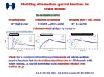 modelling of in medium spectral functions for vector mesons