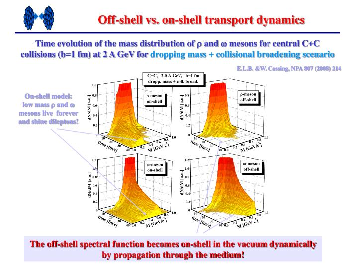 Off-shell vs. on-shell transport dynamics