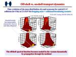 off shell vs on shell transport dynamics
