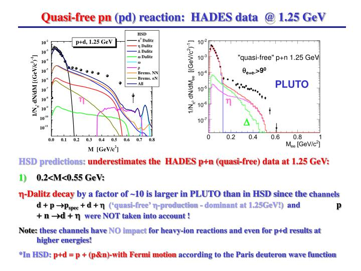 """""""quasi-free"""" p+n 1.25 GeV"""