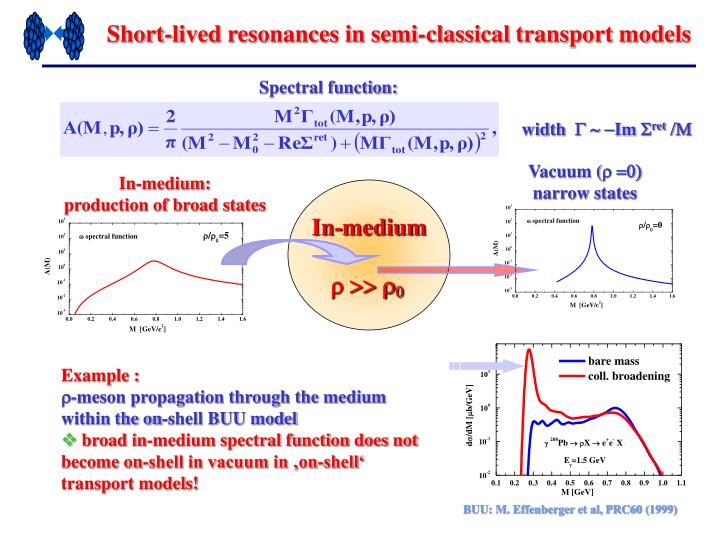 Short-lived resonances in semi-classical transport models