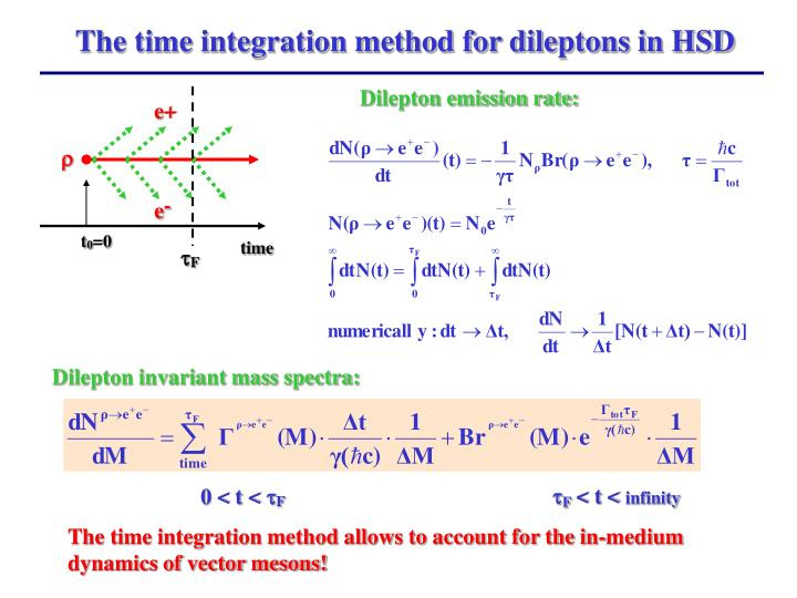 The time integration method for dileptons in HSD