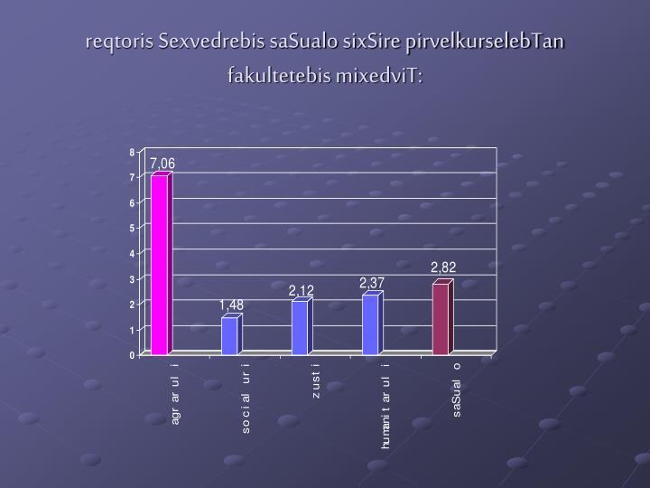 reqtoris Sexvedrebis saSualo sixSire pirvelkurselebTan fakultetebis mixedviT: