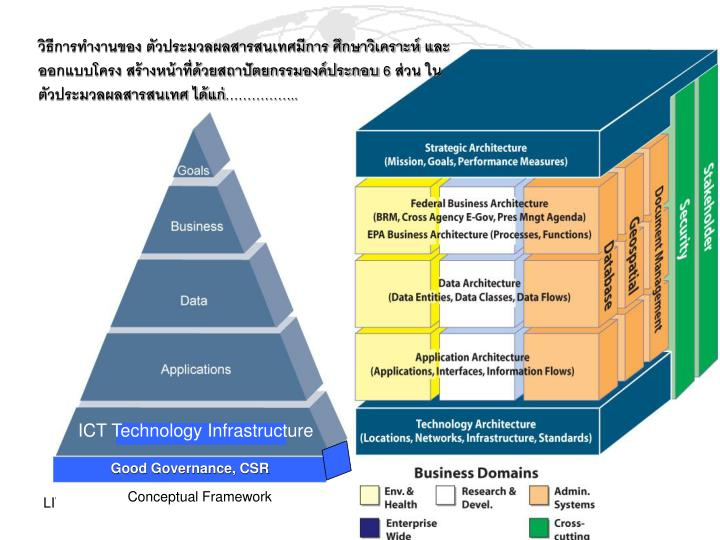 ICT Technology Infrastructure