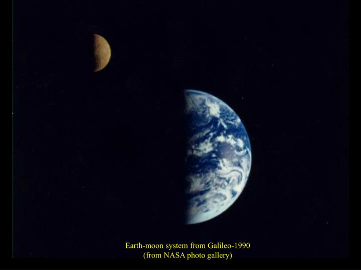 Earth-moon system from Galileo-1990