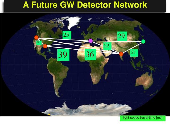 A Future GW Detector Network
