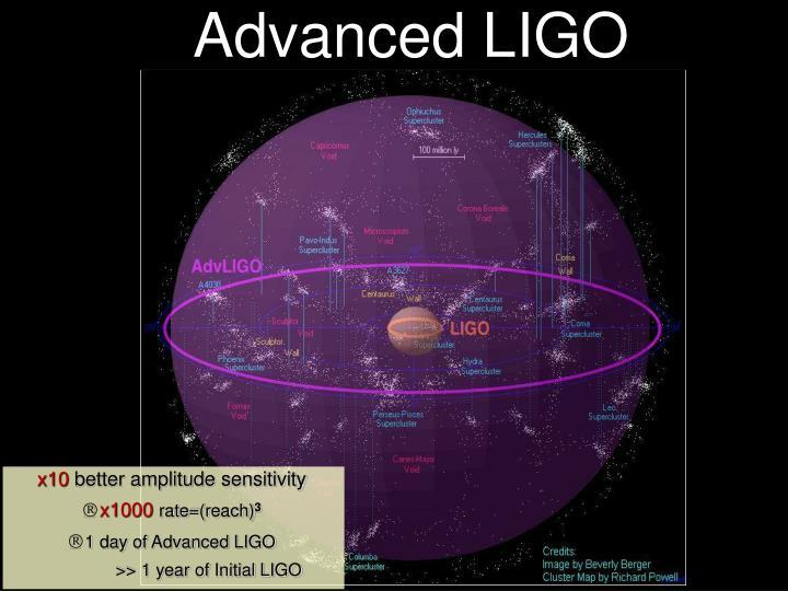 Advanced LIGO