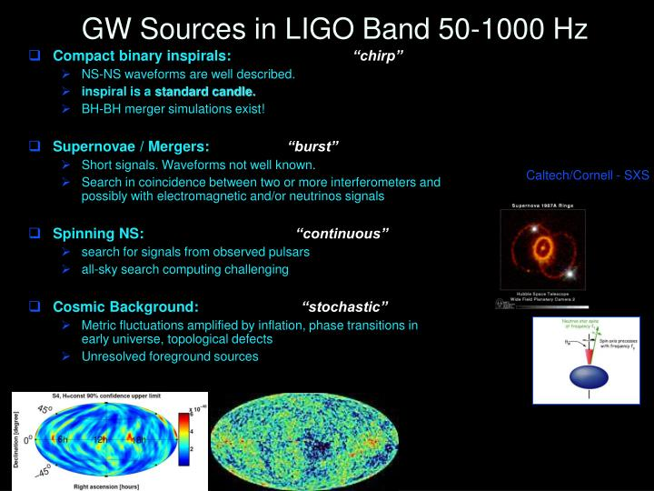 Gw sources in ligo band 50 1000 hz